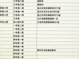 Image of children's names in Mandarin